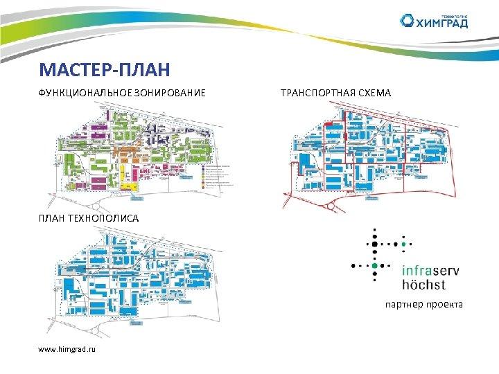 МАСТЕР-ПЛАН ФУНКЦИОНАЛЬНОЕ ЗОНИРОВАНИЕ ТРАНСПОРТНАЯ СХЕМА ПЛАН ТЕХНОПОЛИСА партнер проекта www. himgrad. ru