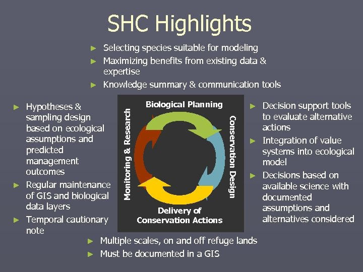 SHC Highlights Selecting species suitable for modeling ► Maximizing benefits from existing data &