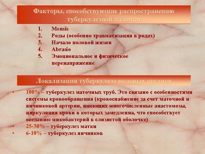 Факторы, способствующие распространению туберкулезной палочки 1. 2. 3. 4. 5. Mensis Роды (особенно травматизация