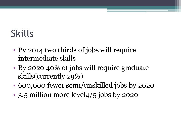 Skills • By 2014 two thirds of jobs will require intermediate skills • By