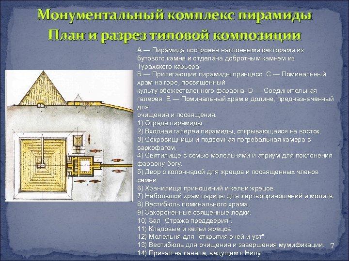 Монументальный комплекс пирамиды План и разрез типовой композиции А — Пирамида построена наклонными секторами