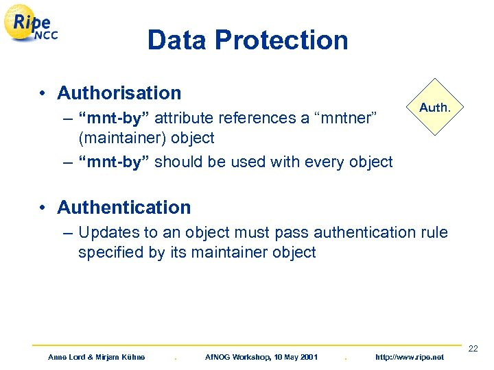 "Data Protection • Authorisation – ""mnt-by"" attribute references a ""mntner"" (maintainer) object – ""mnt-by"""