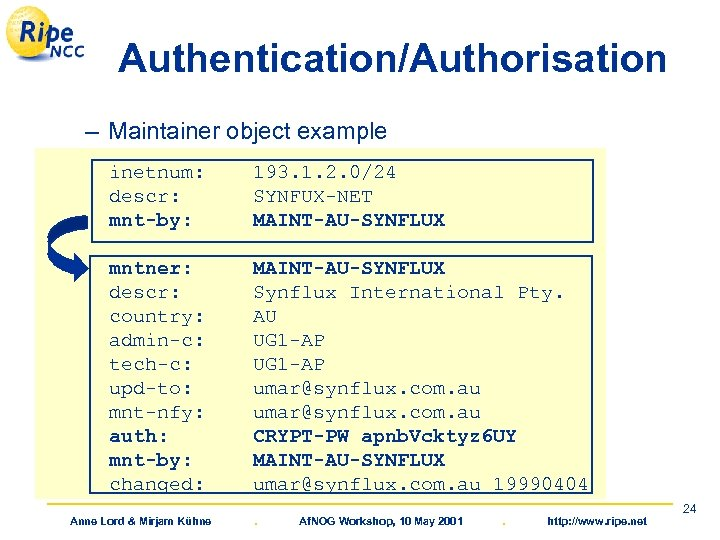 Authentication/Authorisation – Maintainer object example inetnum: descr: mnt-by: 193. 1. 2. 0/24 SYNFUX-NET MAINT-AU-SYNFLUX