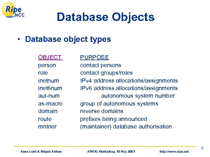 Database Objects • Database object types OBJECT person role inetnum inet 6 num aut-num