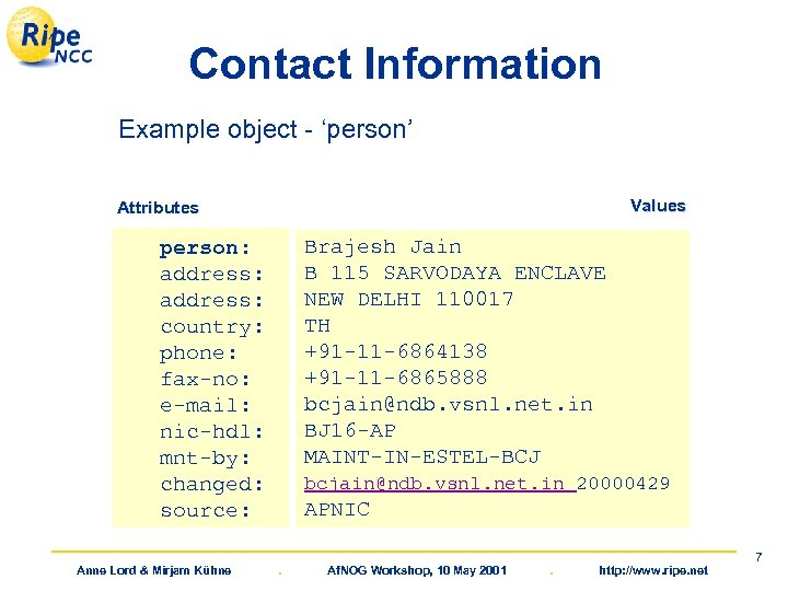 Contact Information Example object - 'person' Values Attributes Brajesh Jain B 115 SARVODAYA ENCLAVE