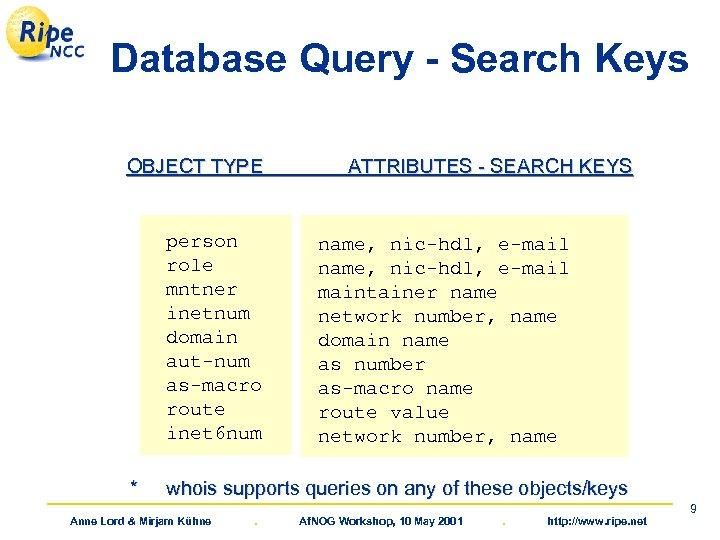 Database Query - Search Keys OBJECT TYPE person role mntner inetnum domain aut-num as-macro