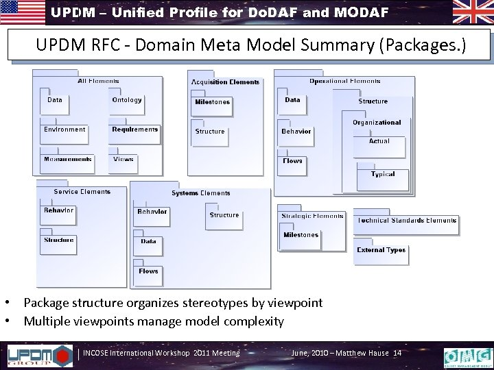 UPDM – Unified Profile for Do. DAF and MODAF UPDM RFC - Domain Meta
