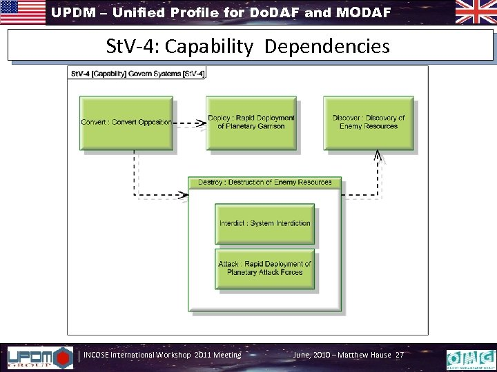 UPDM – Unified Profile for Do. DAF and MODAF St. V-4: Capability Dependencies INCOSE