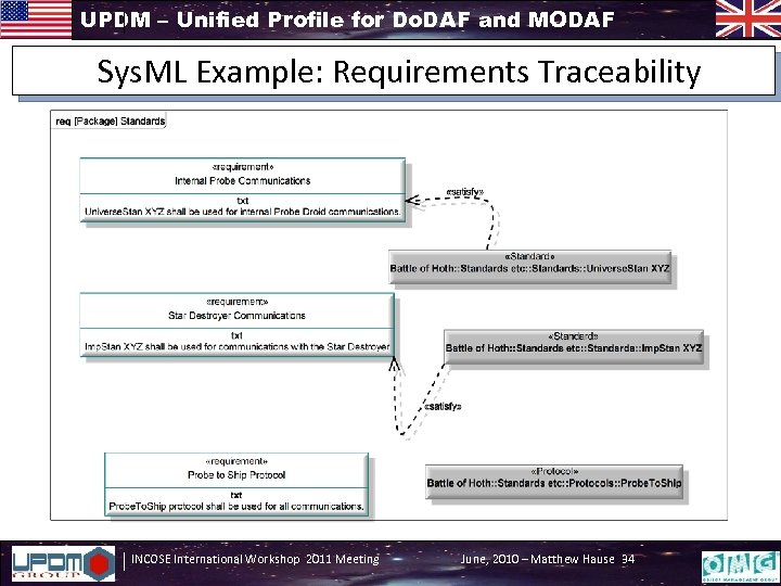 UPDM – Unified Profile for Do. DAF and MODAF Sys. ML Example: Requirements Traceability