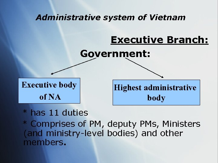 Administrative system of Vietnam Executive Branch: Government: Executive body of NA Highest administrative body