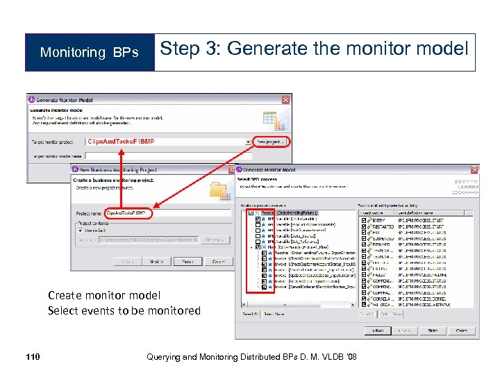 Monitoring BPs Step 3: Generate the monitor model Create monitor model Select events to