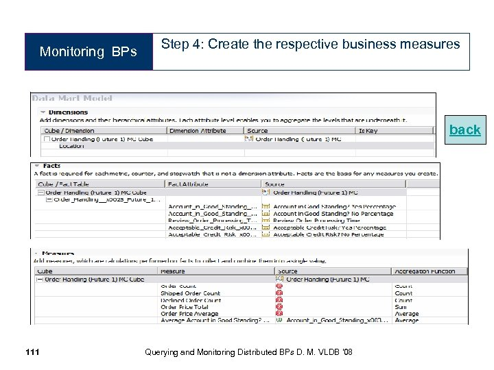 Monitoring BPs Step 4: Create the respective business measures back 111 Querying and Monitoring