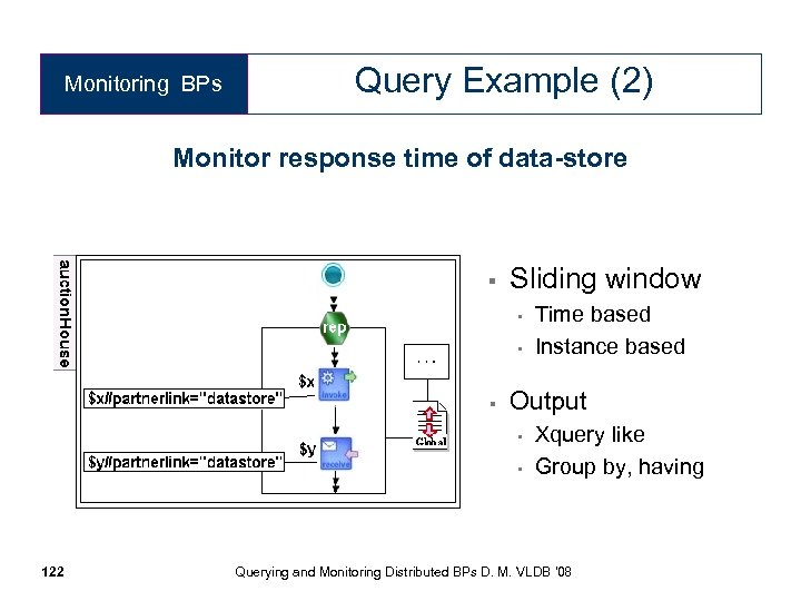 Monitoring BPs Query Example (2) Monitor response time of data-store § Sliding window •