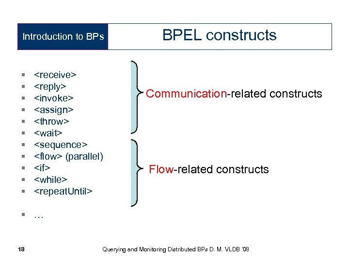 Introduction to BPs § § § <receive> <reply> <invoke> <assign> <throw> <wait> <sequence> <flow>