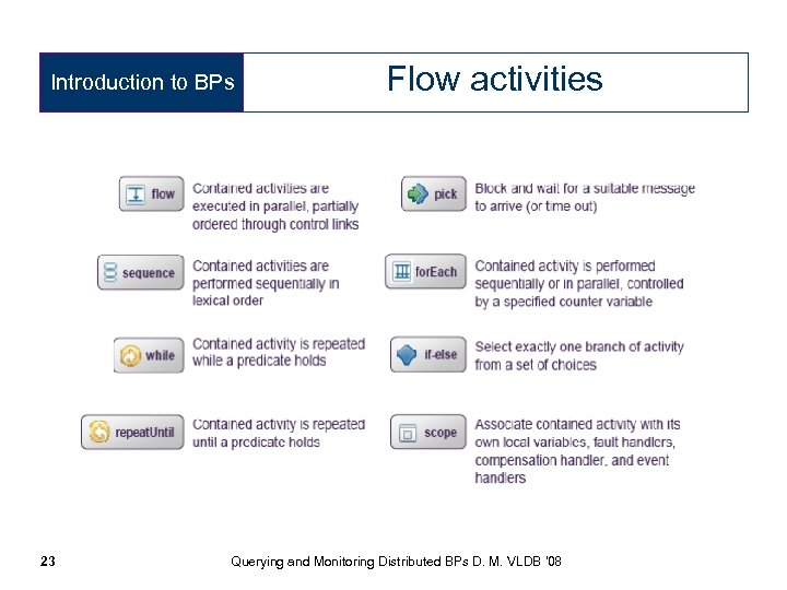 Introduction to BPs 23 Flow activities Querying and Monitoring Distributed BPs D. M. VLDB