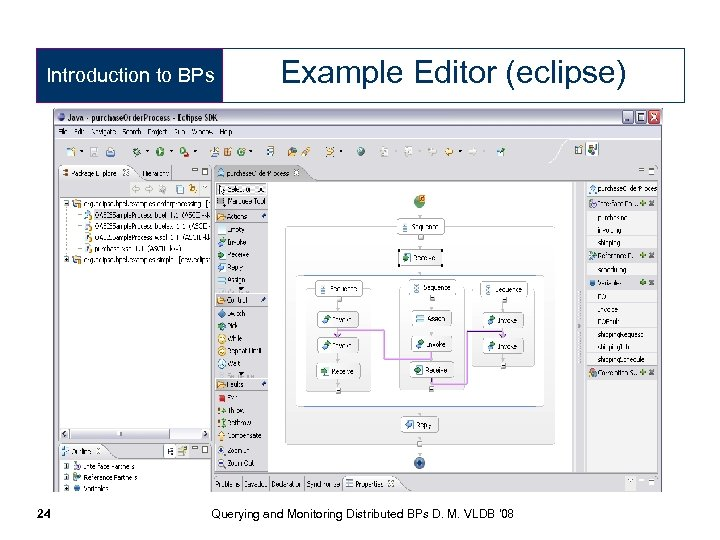 Introduction to BPs 24 Example Editor (eclipse) Querying and Monitoring Distributed BPs D. M.