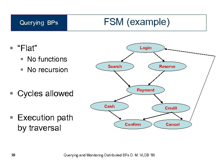 """FSM (example) Querying BPs § """"Flat"""" Login § No functions § No recursion Search"""