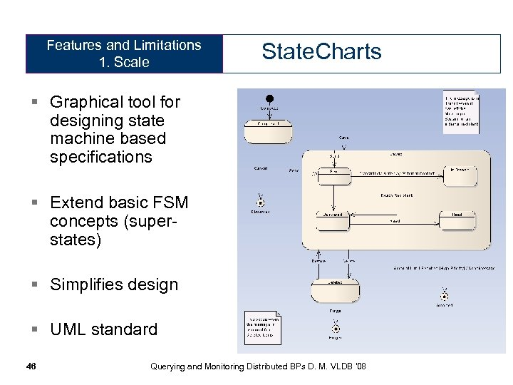 Features and Limitations 1. Scale State. Charts § Graphical tool for designing state machine