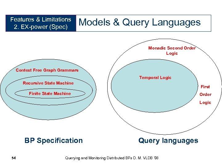 Features & Limitations Expressive Power 2. EX-power (Spec) (Specification) Models & Query Languages Monadic