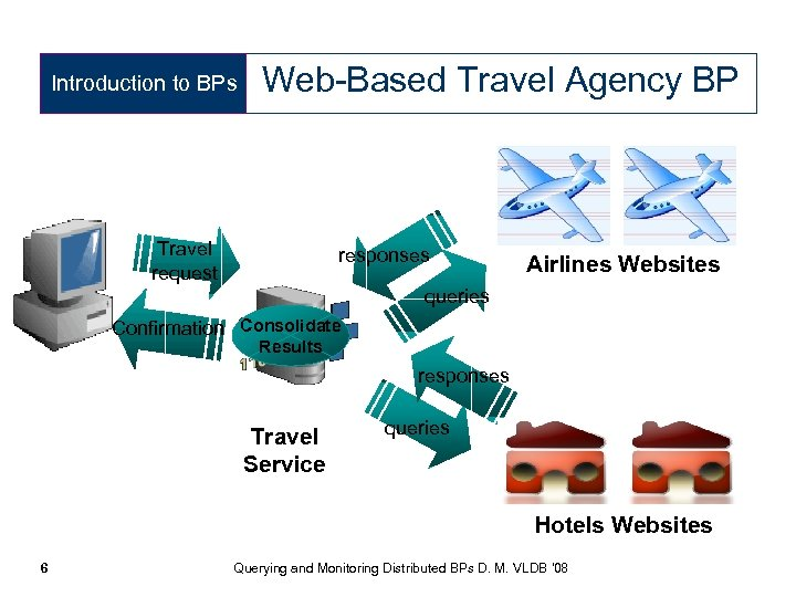 Introduction to BPs Web-Based Travel Agency BP Travel request responses Airlines Websites queries Confirmation