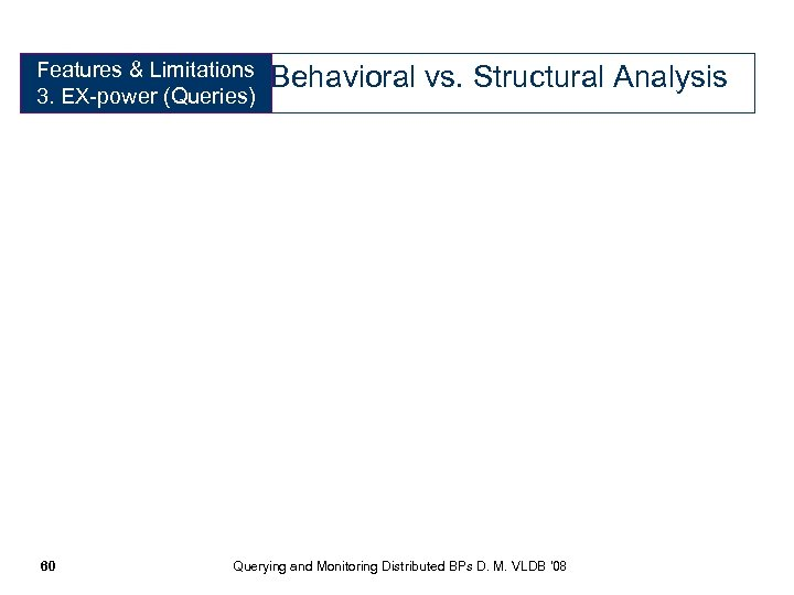 Features & Limitations Expressive Power 3. EX-power (Queries) 60 Behavioral vs. Structural Analysis Querying