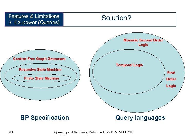 Features & Limitations Expressive Power 3. EX-power (Queries) Solution? Monadic Second Order Logic Context