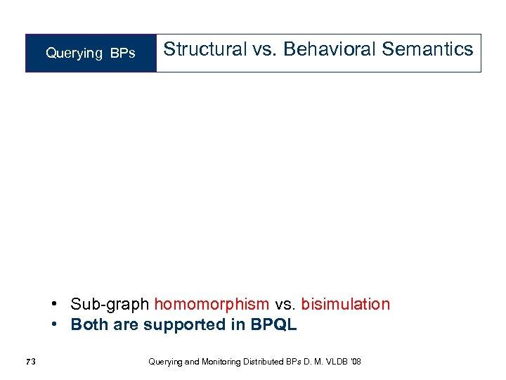 Querying BPs Structural vs. Behavioral Semantics • Sub-graph homomorphism vs. bisimulation • Both are