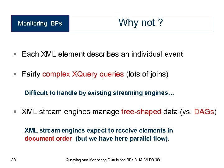 Monitoring BPs Why not ? § Each XML element describes an individual event §