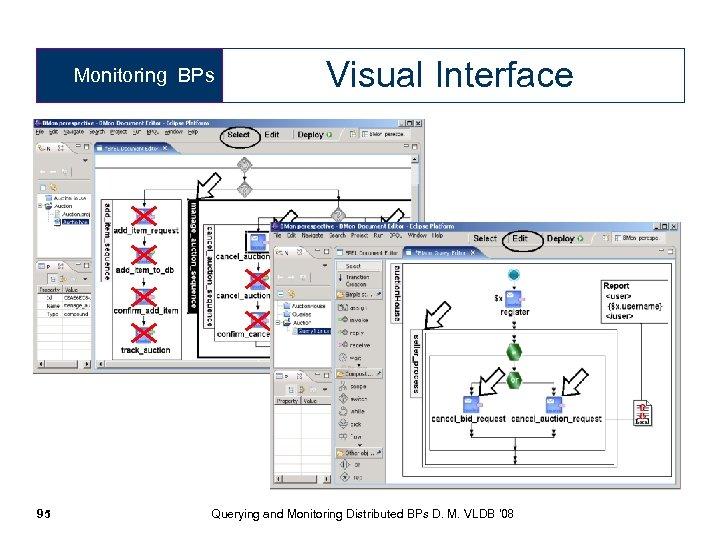 Monitoring BPs 95 Visual Interface Querying and Monitoring Distributed BPs D. M. VLDB '08