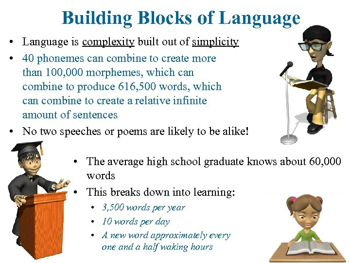 Building Blocks of Language • Language is complexity built out of simplicity • 40