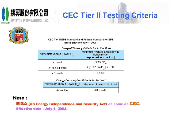 CEC Tier II Testing Criteria Note : • EISA (US Energy Independence and Security