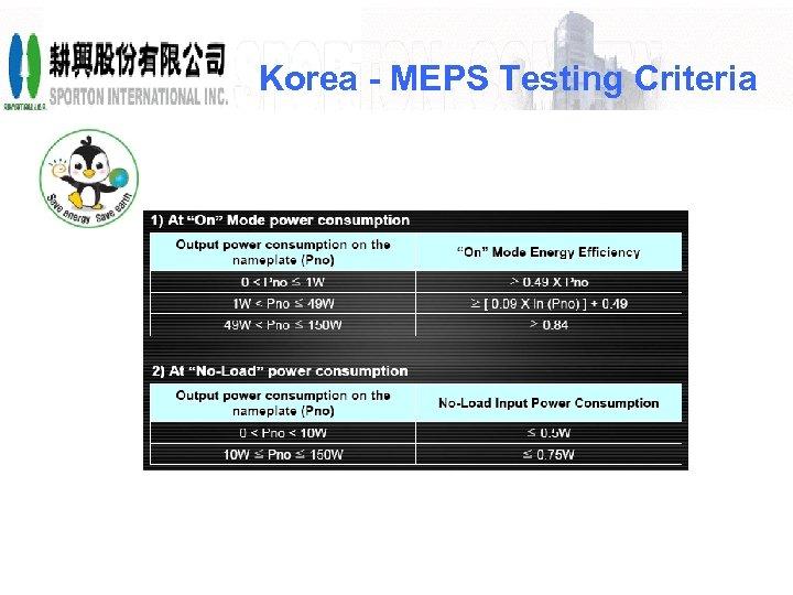 Korea - MEPS Testing Criteria