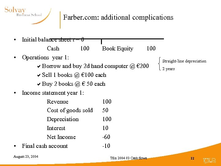 Farber. com: additional complications • Initial balance sheet t = 0 Cash 100 Book