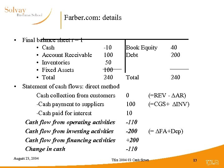 Farber. com: details • Final balance sheet t = 1 • Cash -10 •