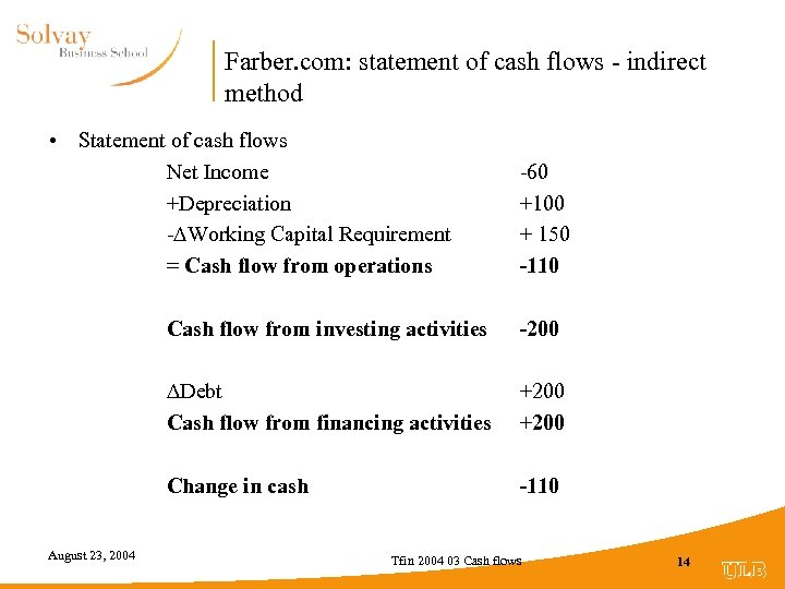 Farber. com: statement of cash flows - indirect method • Statement of cash flows