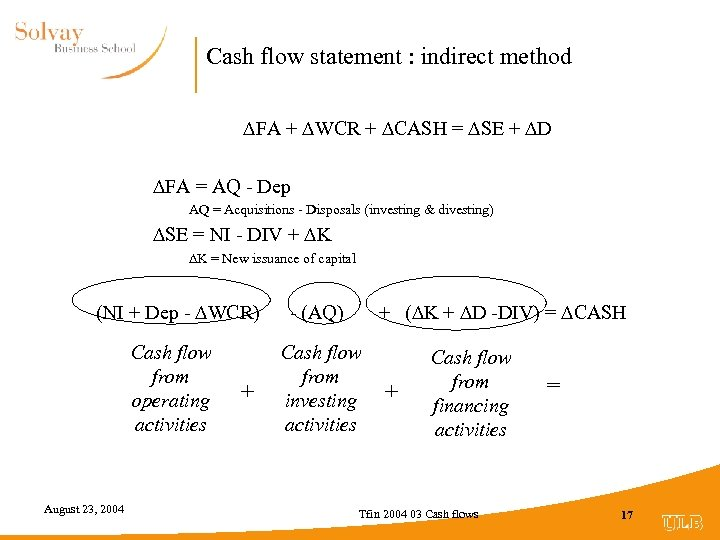 Cash flow statement : indirect method FA + WCR + CASH = SE +