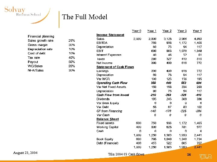 The Full Model August 23, 2004 Tfin 2004 03 Cash flows 26