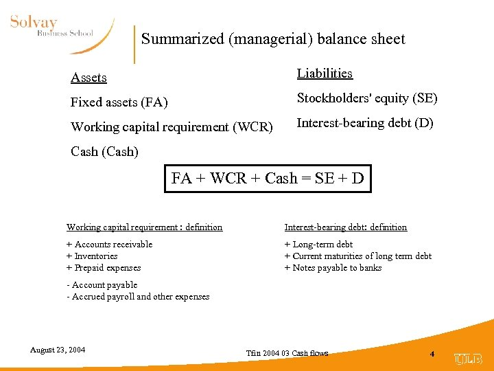 Summarized (managerial) balance sheet Assets Liabilities Fixed assets (FA) Stockholders' equity (SE) Working capital