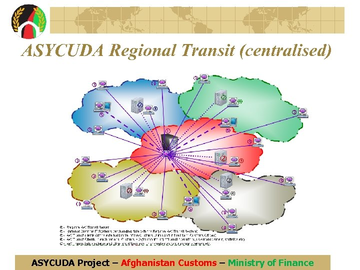 ASYCUDA Regional Transit (centralised) ASYCUDA Project – Afghanistan Customs – Ministry of Finance