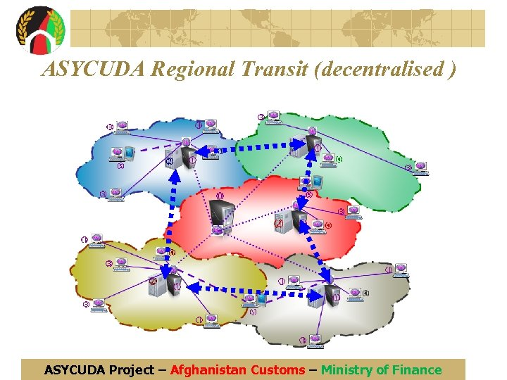 ASYCUDA Regional Transit (decentralised ) ASYCUDA Project – Afghanistan Customs – Ministry of Finance