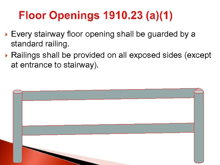 Every stairway floor opening shall be guarded by a standard railing. Railings shall