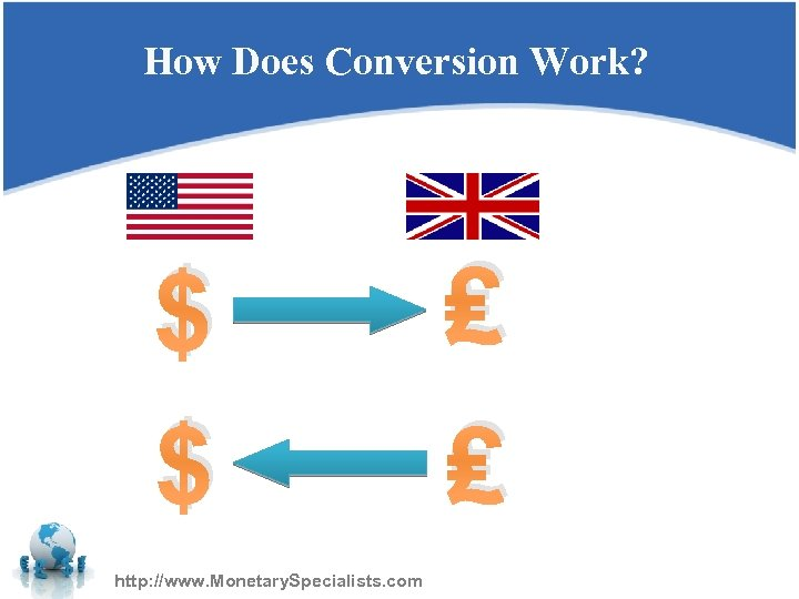 How Does Conversion Work? $ $ http: //www. Monetary. Specialists. com ₤ ₤