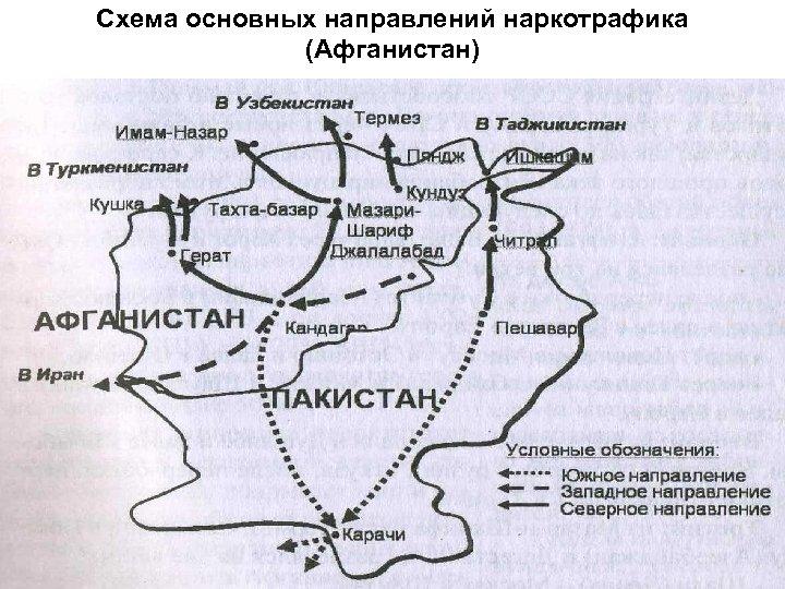 Схема основных направлений наркотрафика (Афганистан)