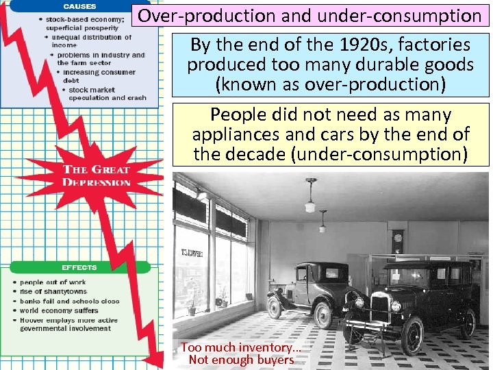 Over-production and under-consumption By the end of the 1920 s, factories produced too many