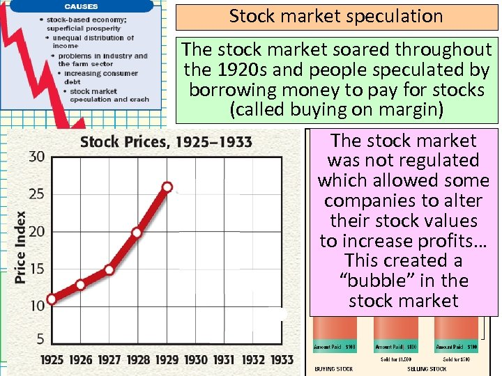Stock market speculation The stock market soared throughout the 1920 s and people speculated