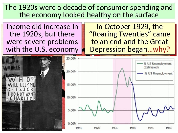 The 1920 s were a decade of consumer spending and the economy looked healthy