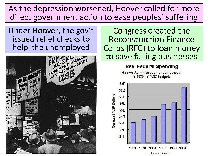 As the depression worsened, Hoover called for more direct government action to ease peoples'