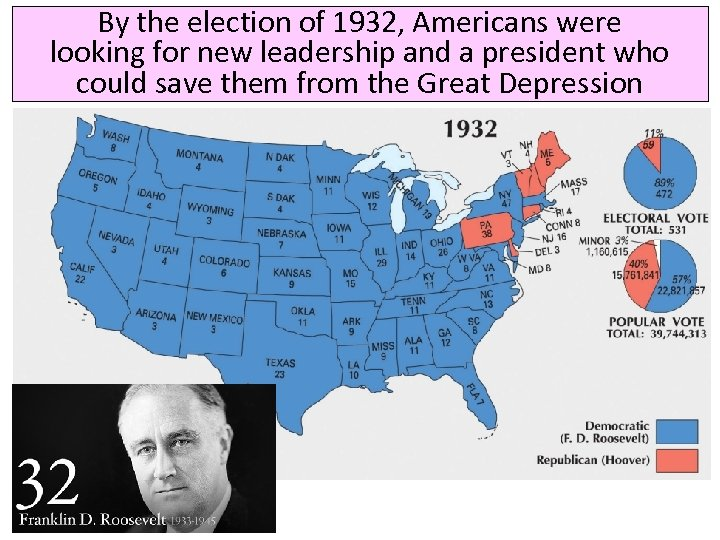 By the election of 1932, Americans were looking for new leadership and a president