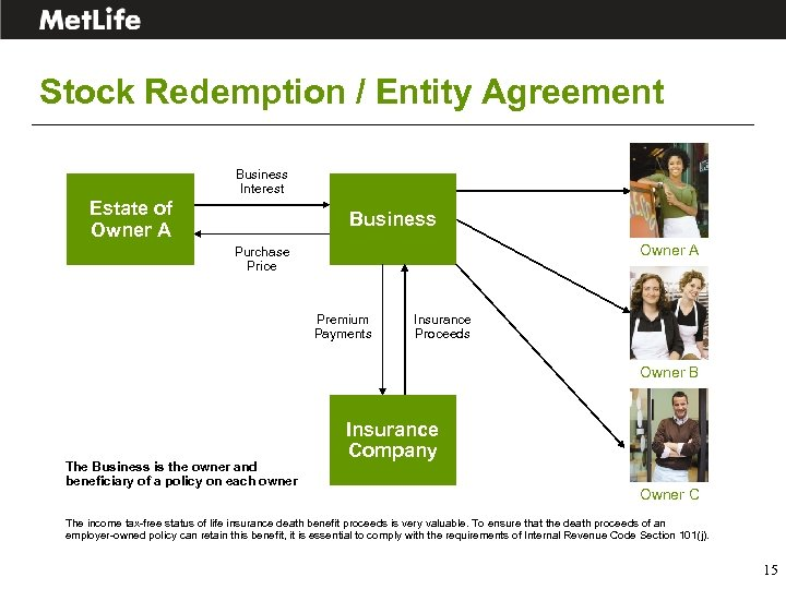 Stock Redemption / Entity Agreement Business Interest Estate of Owner A Business Owner A