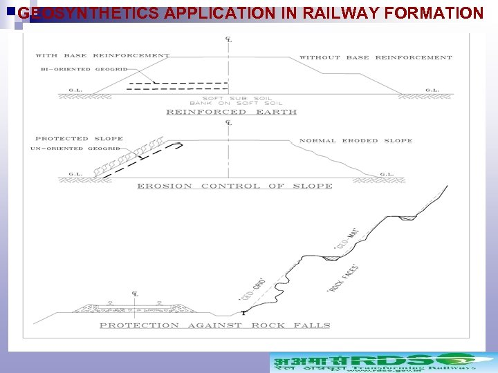 GEOSYNTHETICS APPLICATION IN RAILWAY FORMATION